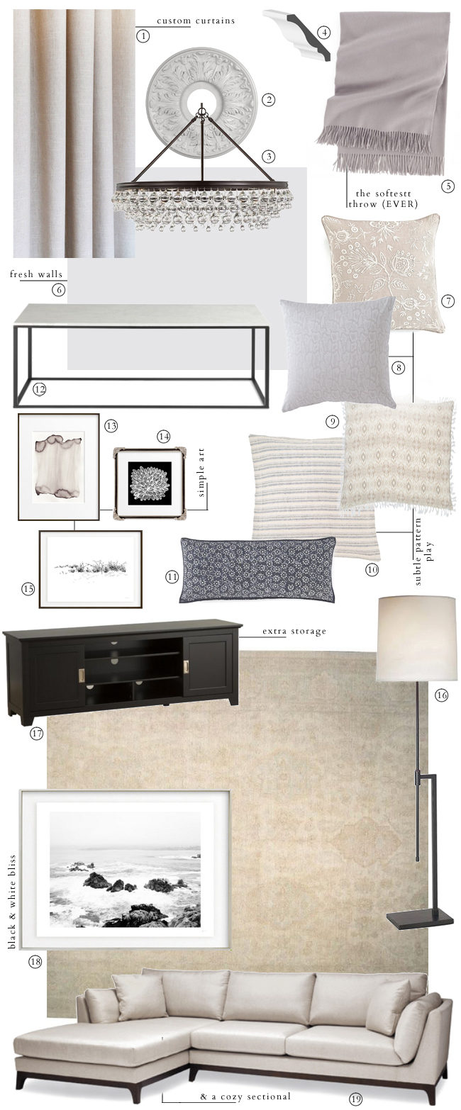 One Room Challenge Week Three: Our Living Room Design Plan